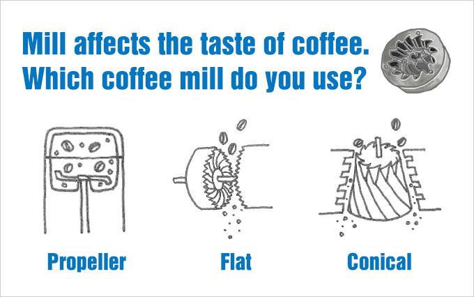 コーヒーミルで挽きたてコーヒーの香りを楽しみましょう