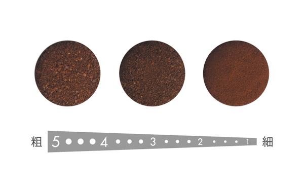deviceSTYLE(デバイスタイル)コーヒーグラインダーの挽目