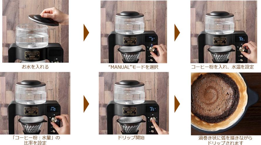 カスタムドリップコーヒーメーカーで淹れる手順