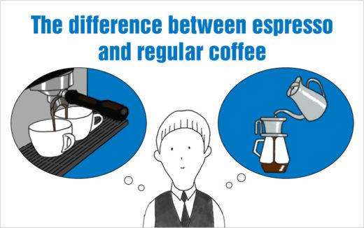 エスプレッソと普通のコーヒー、3つの違い