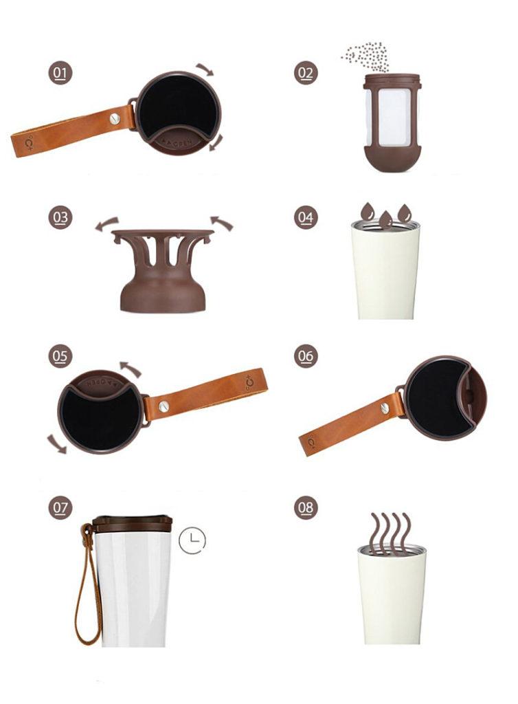 水出しコーヒーを淹れる手順
