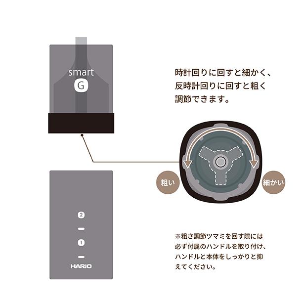 スマートG電動ハンディーコーヒーグラインダーの挽目調整