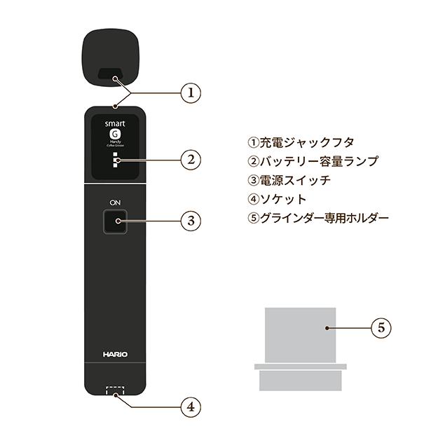 スマートG電動ハンディーコーヒーグラインダーの本体部分