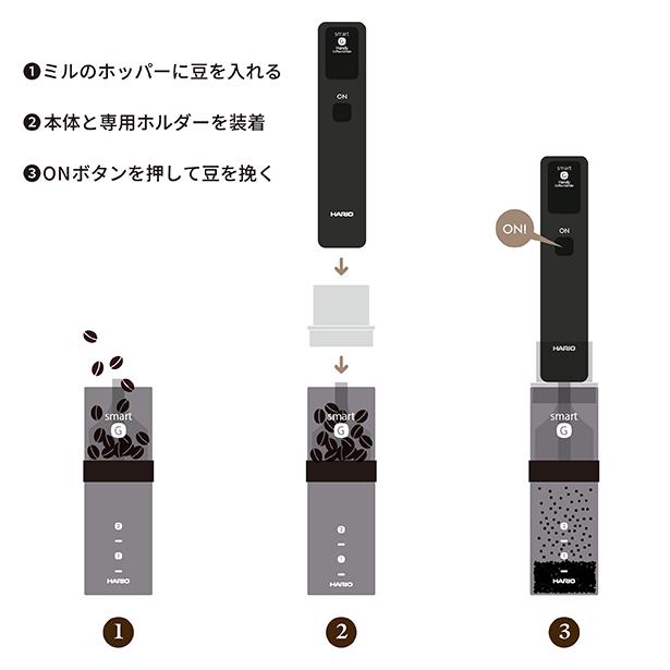 スマートG電動ハンディーコーヒーグラインダー使用イメージ