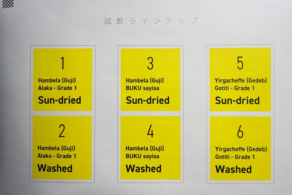 METAD社カッピングパーティー試飲のラインナップ