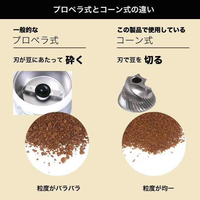 ビタントニオ コードレスコーヒーグラインダー ミル刃2