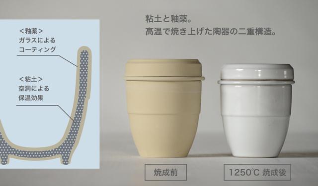 soupir(スピール)ネル×陶器の特長3