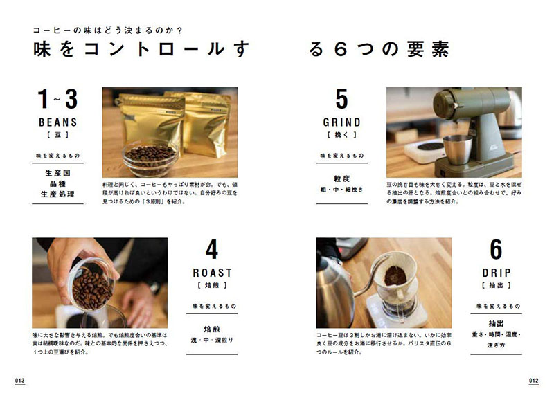 『ワールド・バリスタ・チャンピオンが教える 世界一美味しいコーヒーの淹れ方』イメージ1