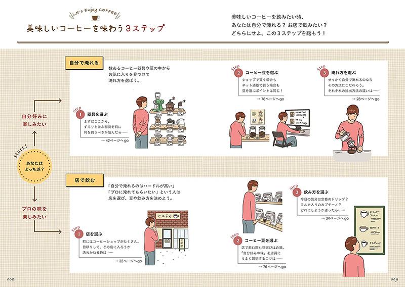 『理由がわかればもっとおいしい! コーヒーを楽しむ教科書』イメージ1