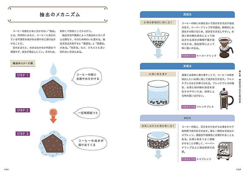 『理由がわかればもっとおいしい! コーヒーを楽しむ教科書』イメージ2