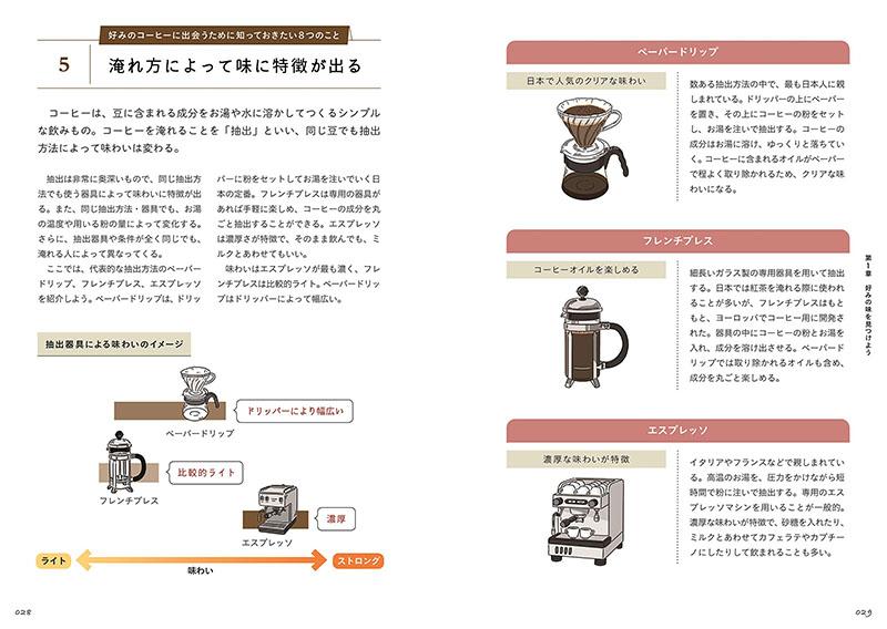 『理由がわかればもっとおいしい! コーヒーを楽しむ教科書』イメージ3